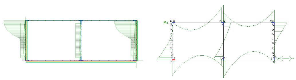 ■地震時の増分荷重モデルと解析結果